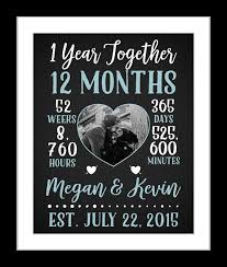 2 years dating gift open dating