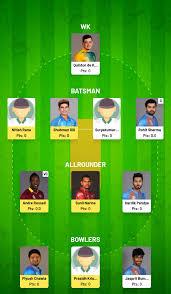 KKR Vs MI 47th T20 IPL - 2019 Dream11 ...