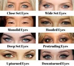 apply eye shadow for your eye shape