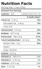 hot pocket nutrition label best label