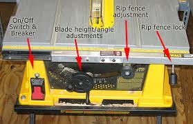The Dewalt Dw744x Table Saw Steadman S Ace Hardware