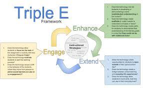 about triple e framework
