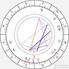 Aaron Kamin Birth Chart Horoscope, Date of Birth, Astro