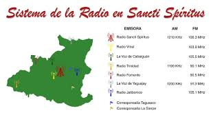 La Radio por dentro | Radio Sancti Spíritus