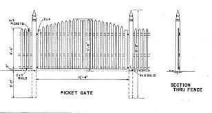 How To Build A Fence Plans For Diy Fences Backyard Spaces