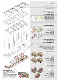 undergraduate architecture portfolio id ver issuu scribd