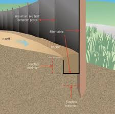 What To Expect With Silt Fencing Submar