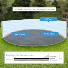 base for your above ground pool liner