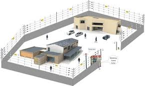 House Perimeter Security Electric Fence Energizer In Nigeria By Hiphen Solutions Services Ltd Viewshopper