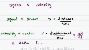 translational motion velocity and sd