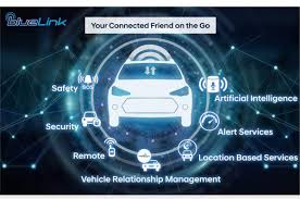 Hyundai Venue Blue Link Connectivity Technology In Detail Includes 10 India Specific Features Autocar India