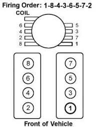 firing order diagram for my 1998 chevy