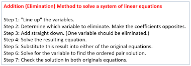 solving equations by addition method