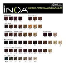 professionnel inoa ammonia free hair