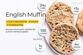 english in nutrition facts