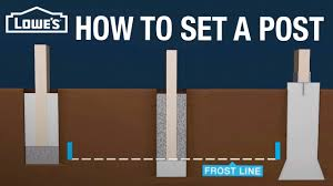 How To Set A Post For A Fence Or Deck Youtube