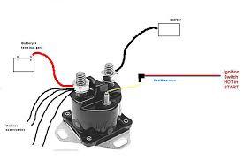 starter solenoid wire diagram diagram