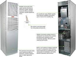 modular home modular home gas furnace