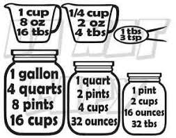 Measuring Conversion Set Labels Vinyl Decals Made In Usa Ebay