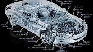 car parts car parts car parts