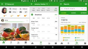 the best calorie counter apps of 2020