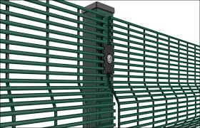 High Security Welded Mesh Fencing Panels Gates Toppings