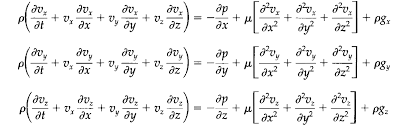 derivation of navier stokes equation in