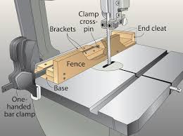 Cannibalized Clamp Makes A Quick Release Fence Diy Bandsaw Fence Planning Bandsaw