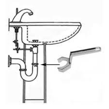 plumbing tools for all pipe faucets