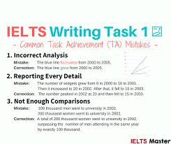 writing task 1 how to get a 7 in task