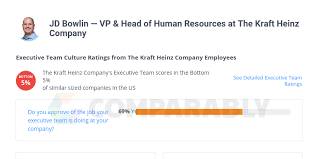 JD Bowlin — VP & Head of Human Resources at The Kraft Heinz Company |  Comparably