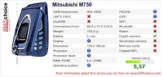 Mitsubishi M750 ...