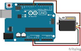 arduino servo motor interfacing