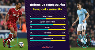 Liverpool v Manchester City Betting Preview: Latest odds, team ...