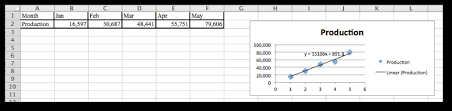 using excel to find best fit curves