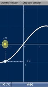 calc math equations linear