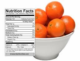 need vitamin c have a mandarin orange