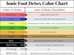 foot detox pads color chart funa