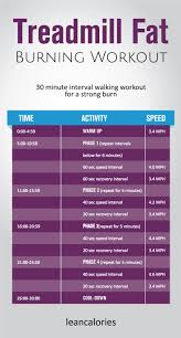 the treadmill fat burning workout