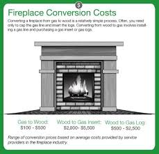 convert a gas fireplace to wood burning