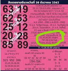 Thai Lottery Result Today Live 1st January 2020 – NaijaSpects