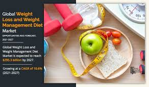 Weight Loss and Weight Management Diet Market Size, Share & Report