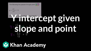 finding y intercept given slope point