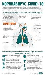 Официальный сайт города Новополоцка - Коронавирус: всё, что нужно ...