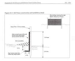 Http Freeholdsoil Org Wp Content Uploads 2015 10 Silt Fence Bulletin2 Pdf