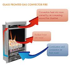 glass fronted gas fires twentieth