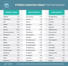 all the insram fitness hashs you