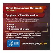 Symptoms of Novel Coronavirus (2019-nCoV)