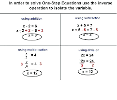 solving one step equations by