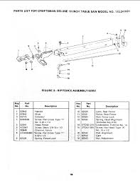 Sears 113 241591 Parts List For Craftsman Deluxe 10 Inch Table Saw Model No 113 241691
